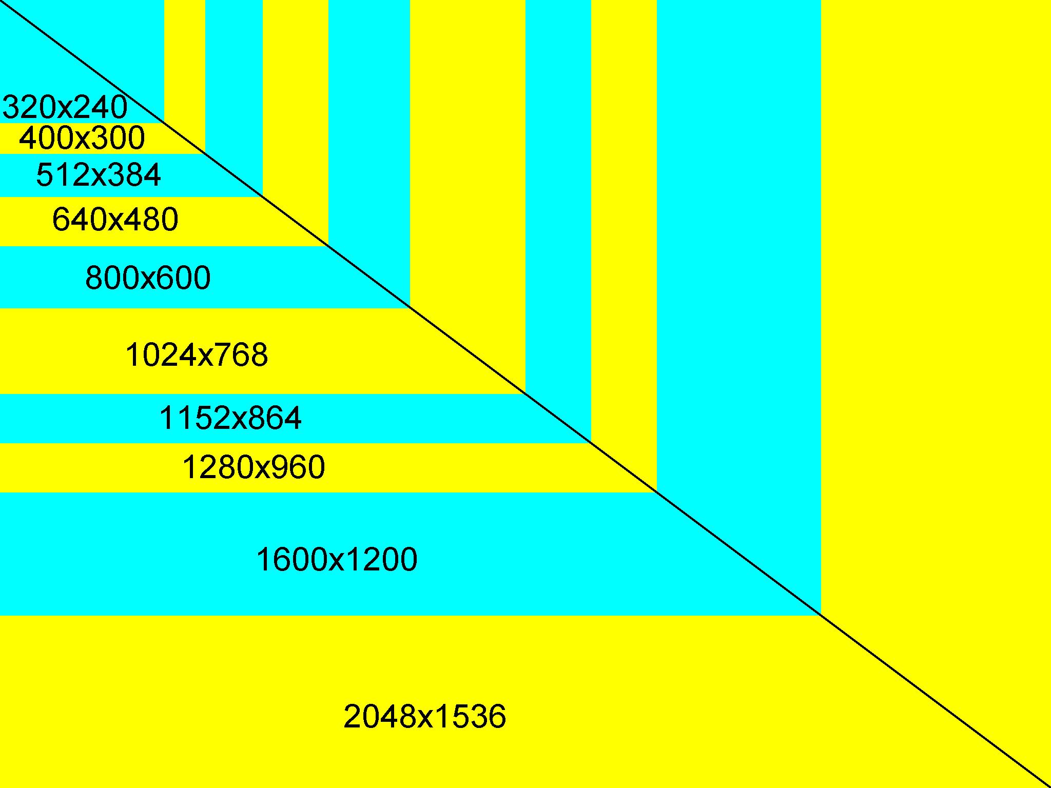 Download aspect ratio calculator.